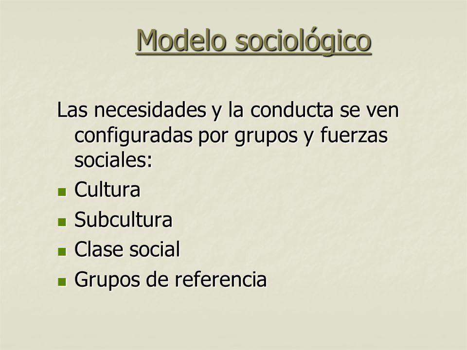 01/04/2017 Modelo sociológico. Las necesidades y la conducta se ven configuradas por grupos y fuerzas sociales: