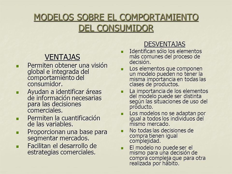 MODELOS SOBRE EL COMPORTAMIENTO DEL CONSUMIDOR