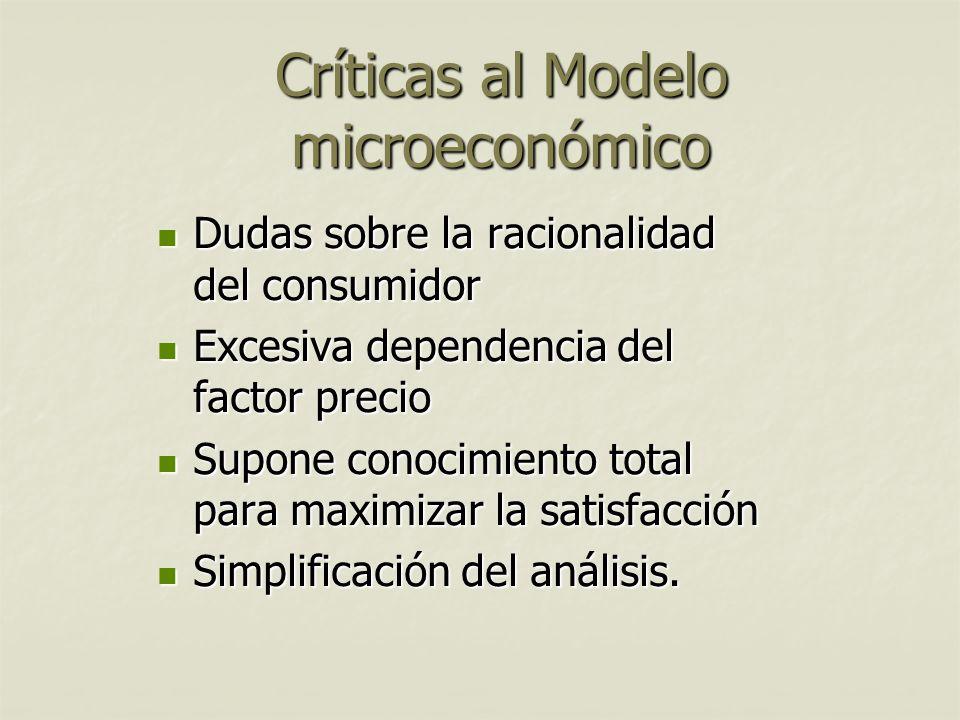 Críticas al Modelo microeconómico