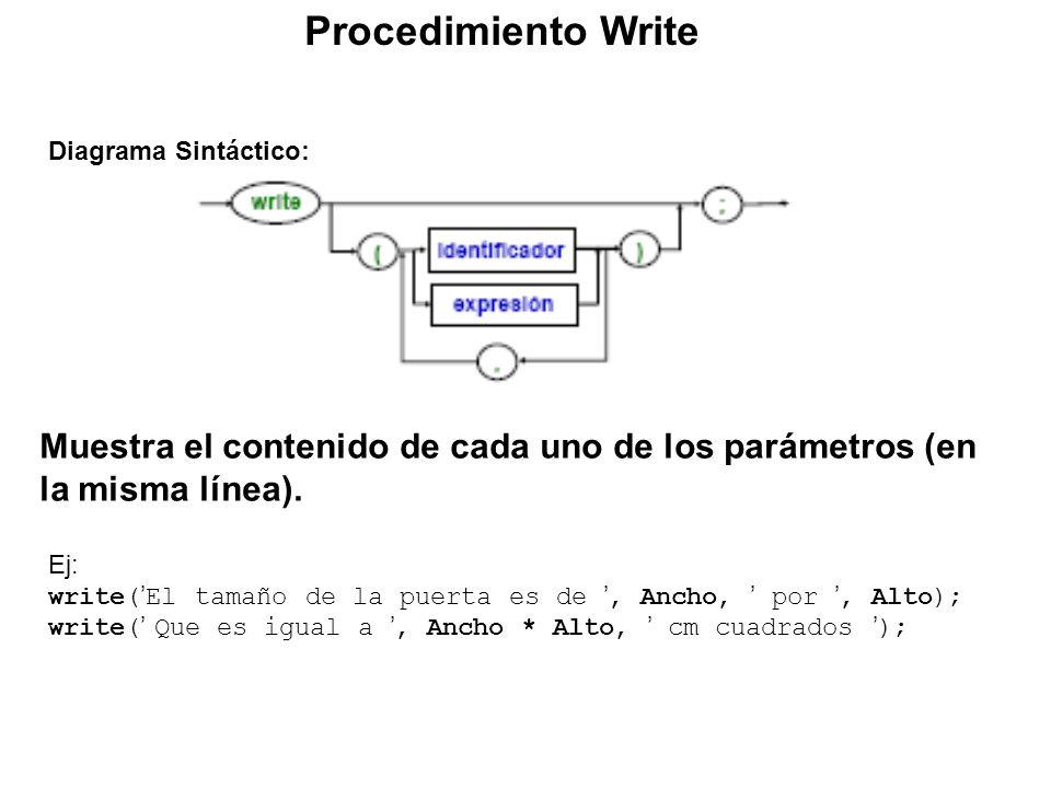 Procedimiento Write Diagrama Sintáctico: Muestra el contenido de cada uno de los parámetros (en la misma línea).