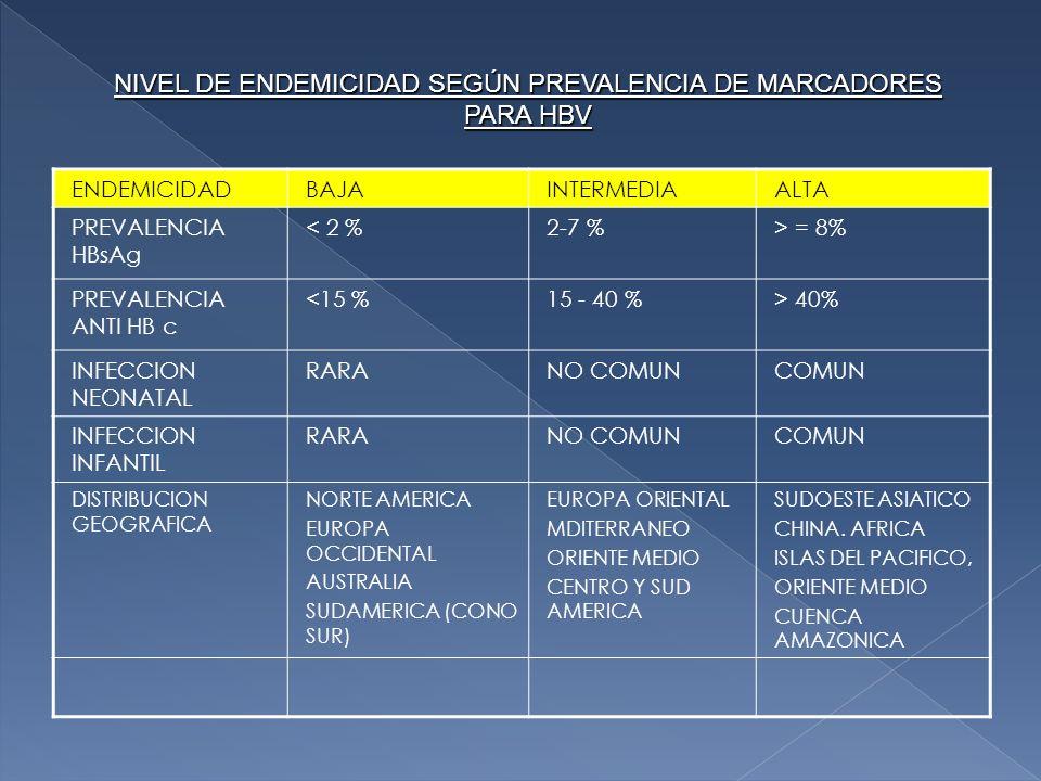 NIVEL DE ENDEMICIDAD SEGÚN PREVALENCIA DE MARCADORES PARA HBV
