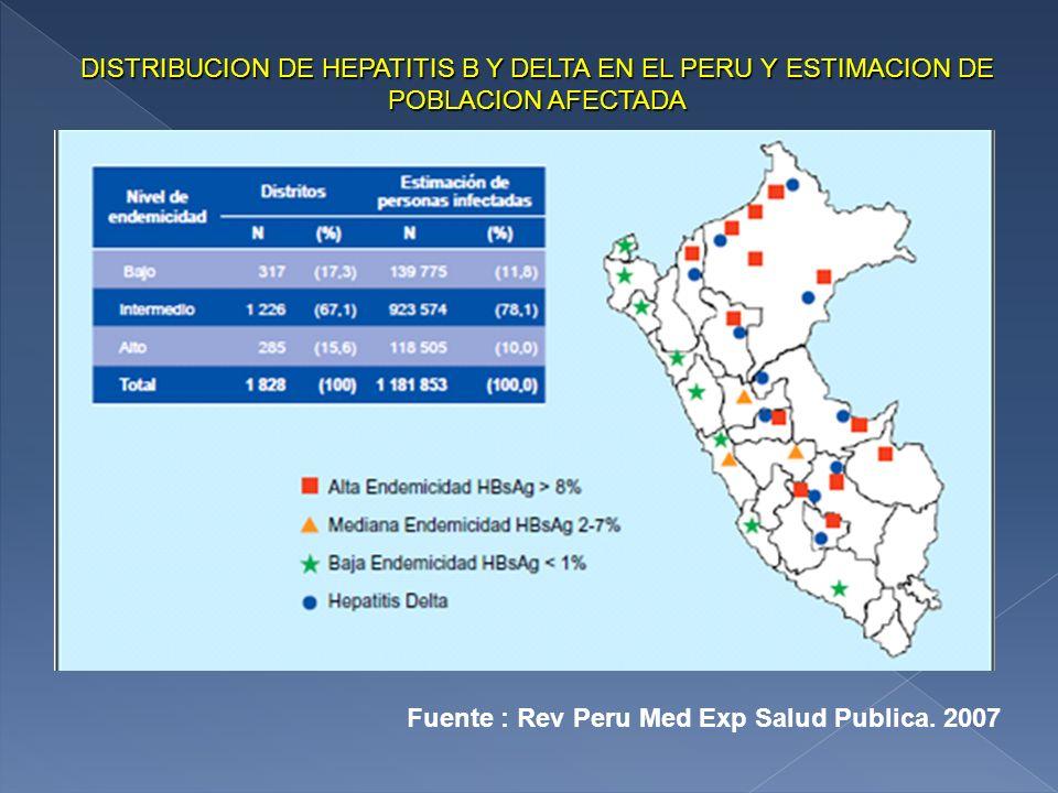 DISTRIBUCION DE HEPATITIS B Y DELTA EN EL PERU Y ESTIMACION DE POBLACION AFECTADA