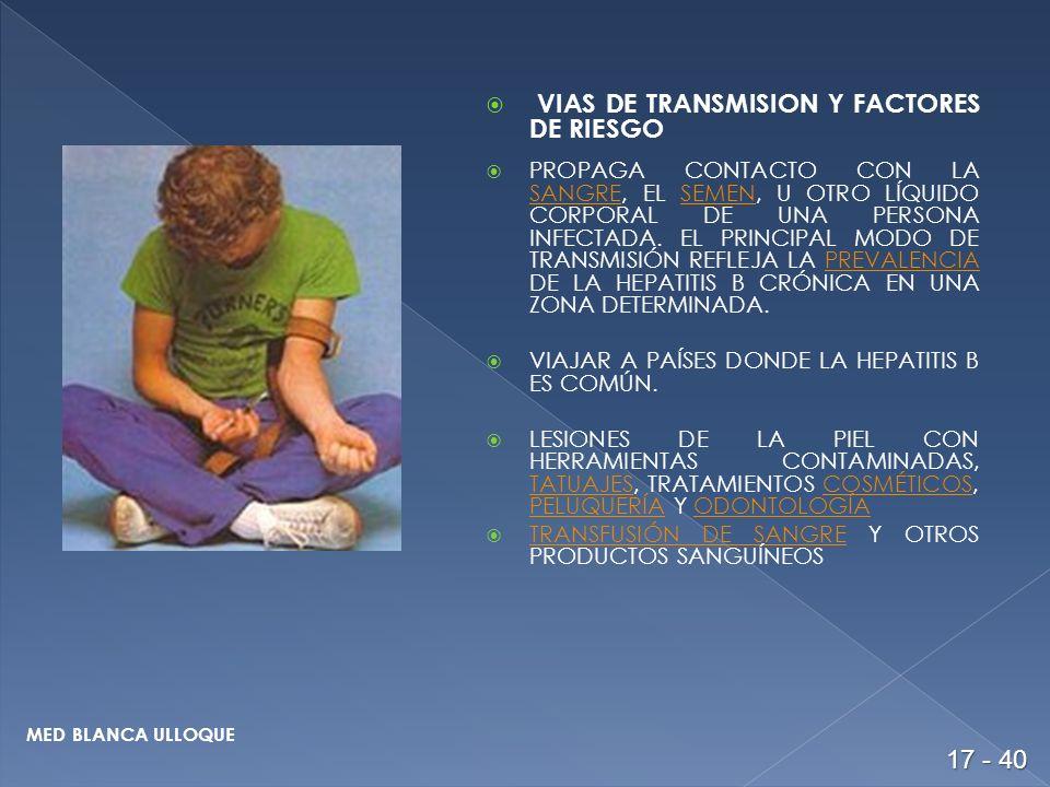 VIAS DE TRANSMISION Y FACTORES DE RIESGO