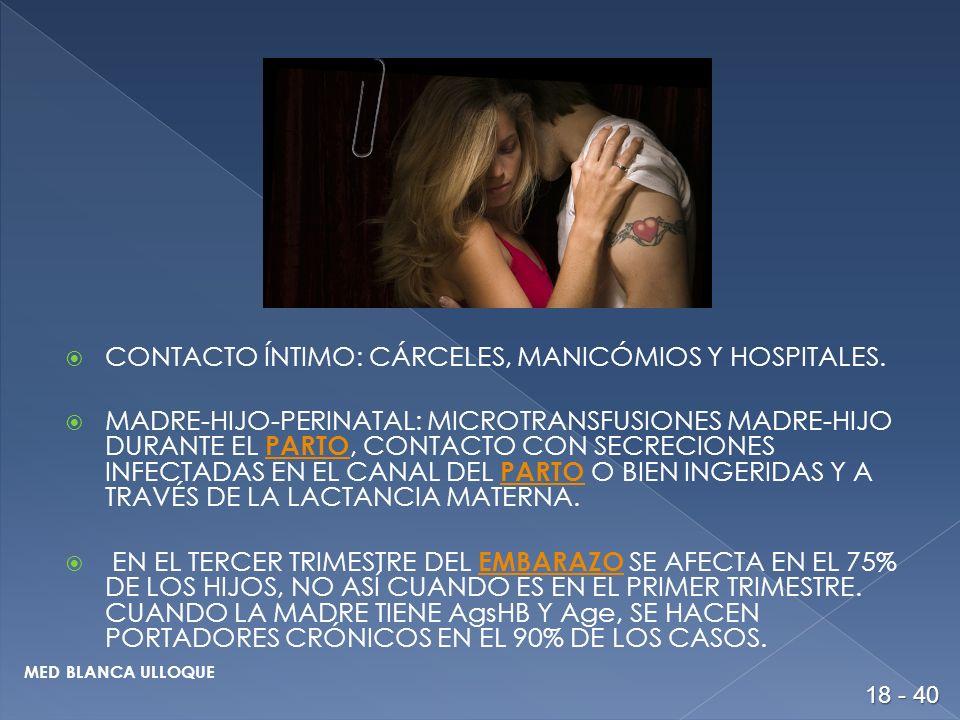 CONTACTO ÍNTIMO: CÁRCELES, MANICÓMIOS Y HOSPITALES.