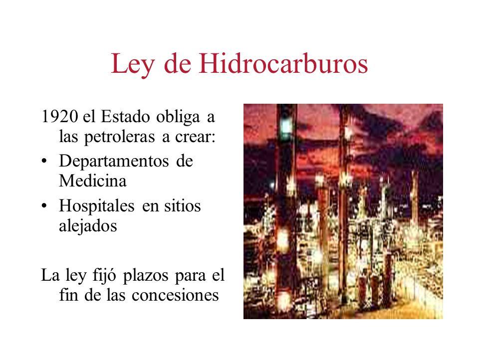 Ley de Hidrocarburos 1920 el Estado obliga a las petroleras a crear: