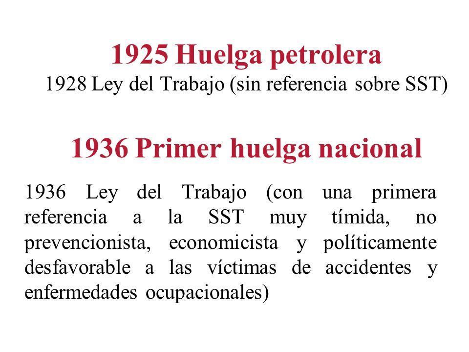 1925 Huelga petrolera 1928 Ley del Trabajo (sin referencia sobre SST) 1936 Primer huelga nacional