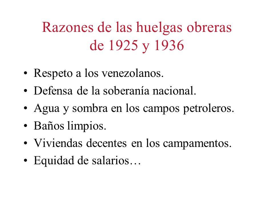Razones de las huelgas obreras de 1925 y 1936