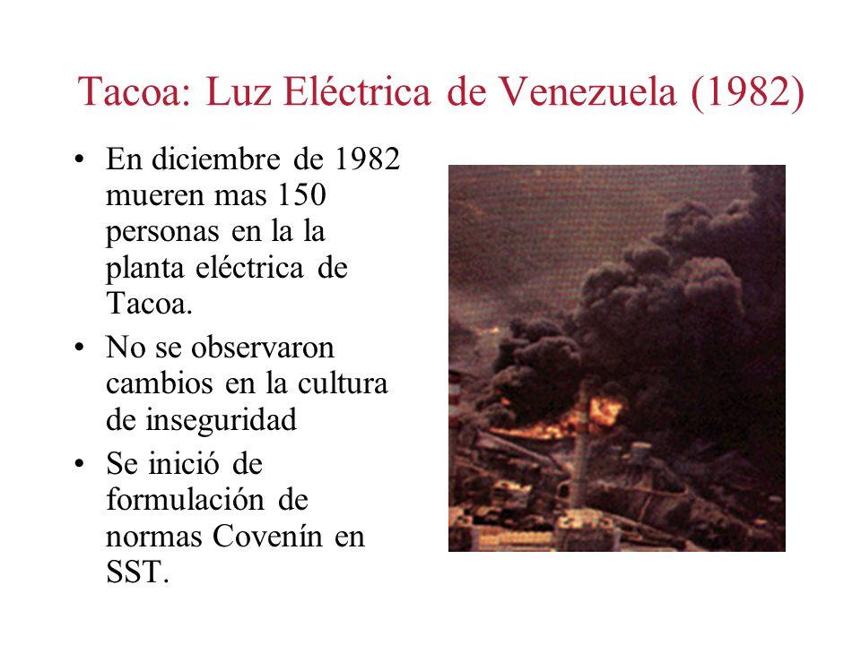 Tacoa: Luz Eléctrica de Venezuela (1982)