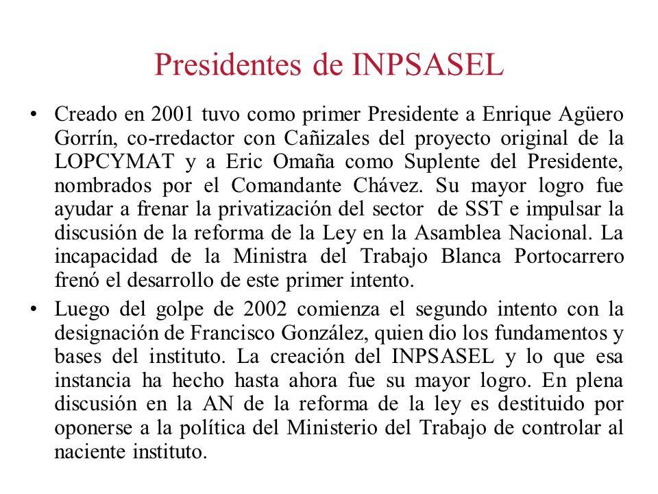 Presidentes de INPSASEL