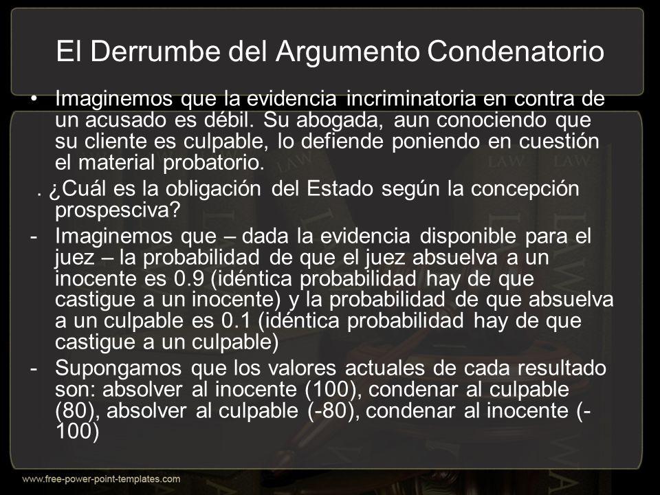 El Derrumbe del Argumento Condenatorio