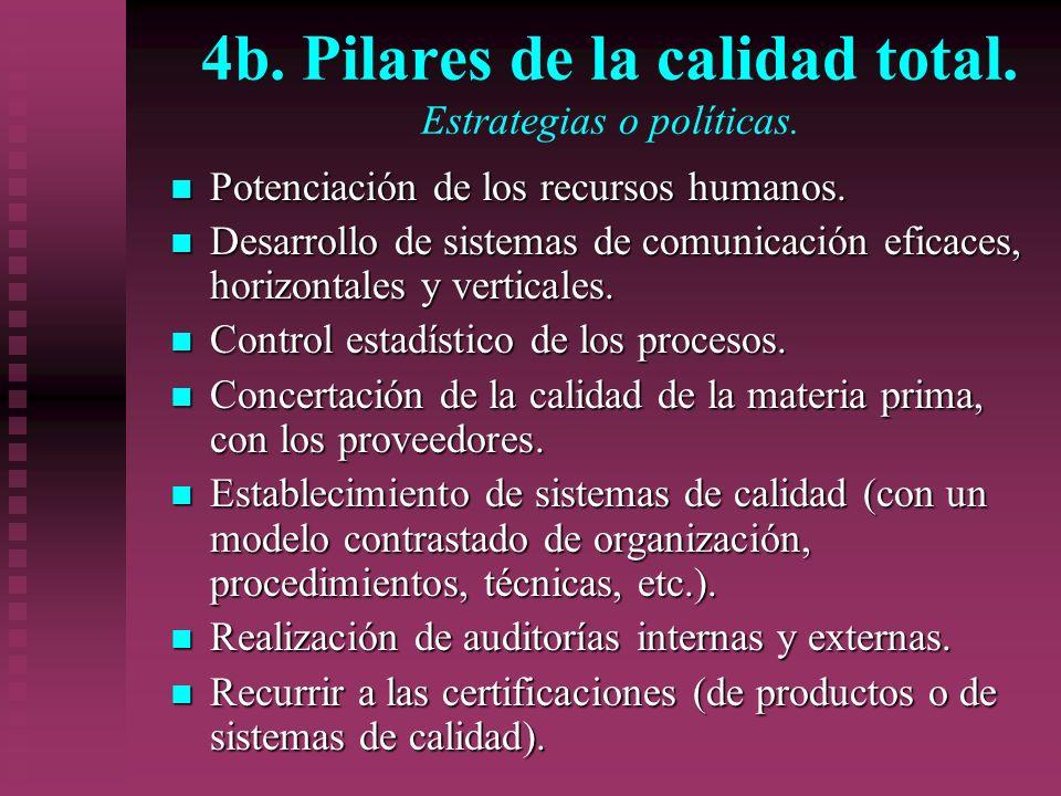 4b. Pilares de la calidad total. Estrategias o políticas.