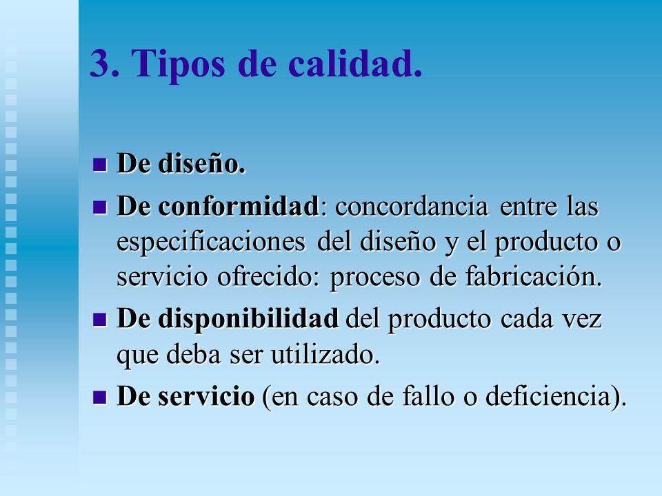 3. Tipos de calidad. De diseño.