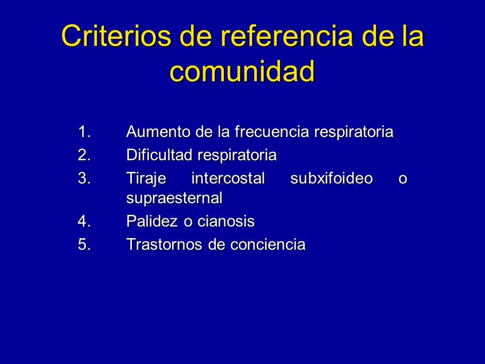 Criterios de referencia de la comunidad