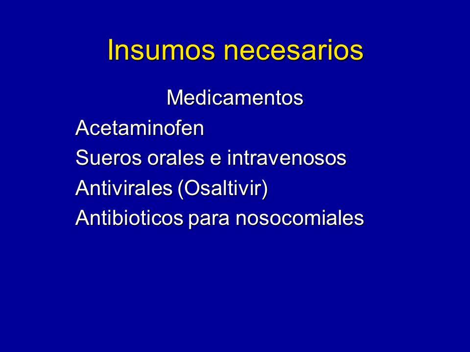 Insumos necesarios Medicamentos Acetaminofen