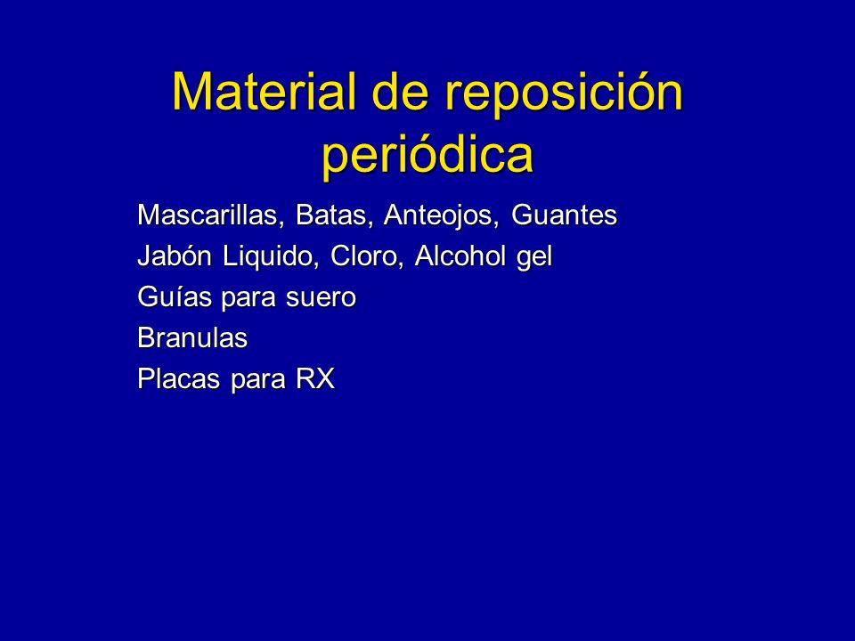 Material de reposición periódica
