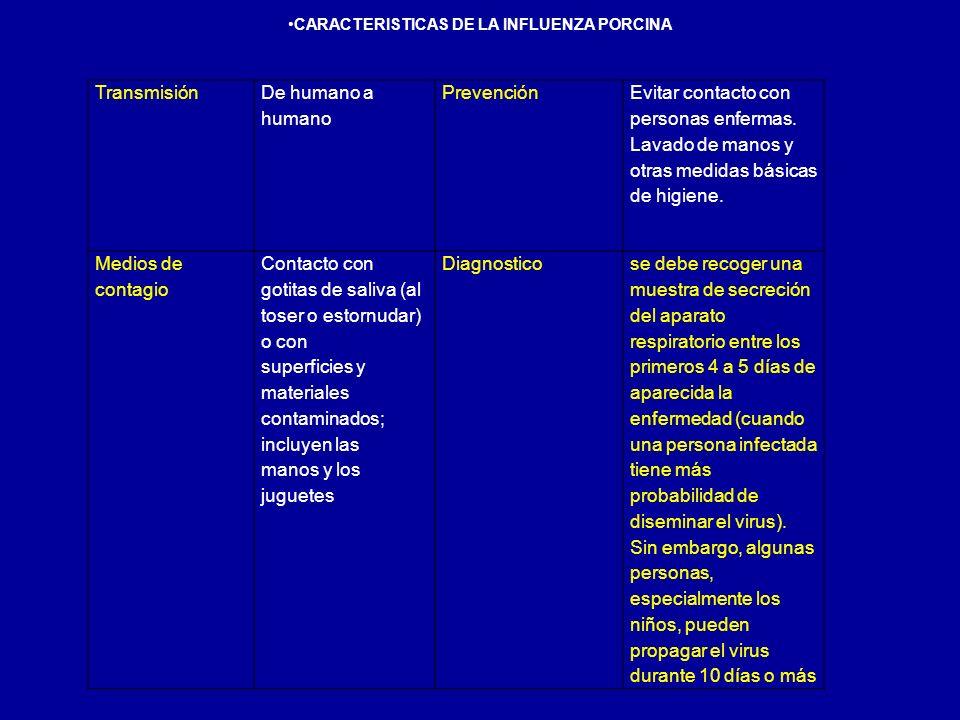 CARACTERISTICAS DE LA INFLUENZA PORCINA