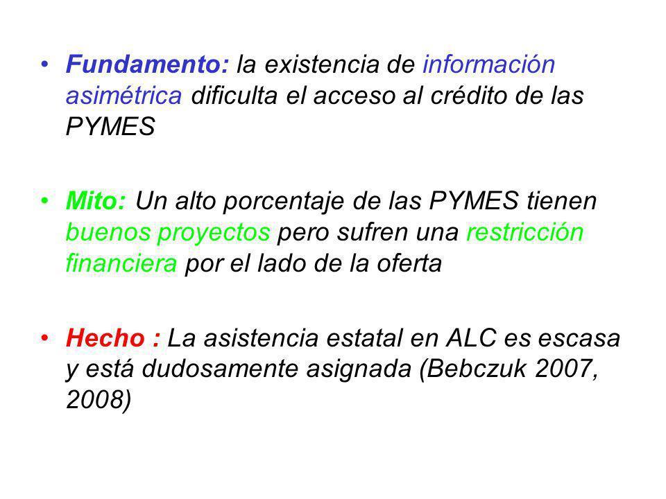 Fundamento: la existencia de información asimétrica dificulta el acceso al crédito de las PYMES