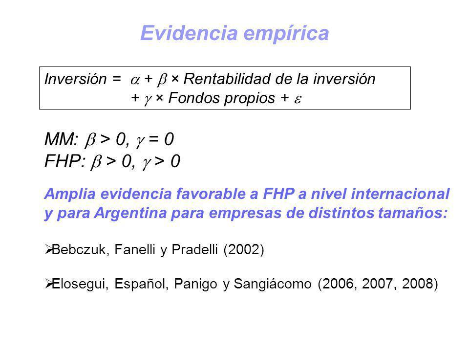 Evidencia empírica MM:  > 0,  = 0 FHP:  > 0,  > 0