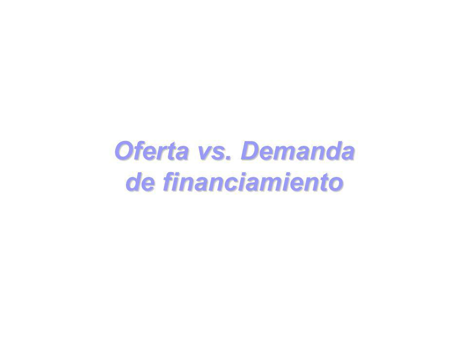 Oferta vs. Demanda de financiamiento