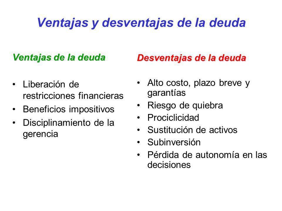 Ventajas y desventajas de la deuda