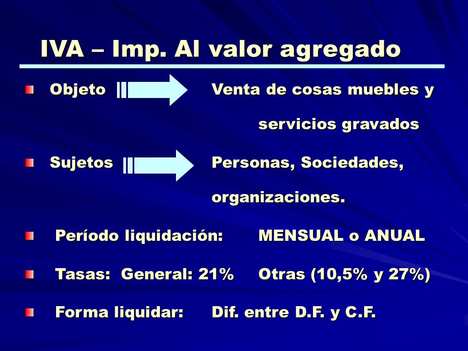 IVA – Imp. Al valor agregado