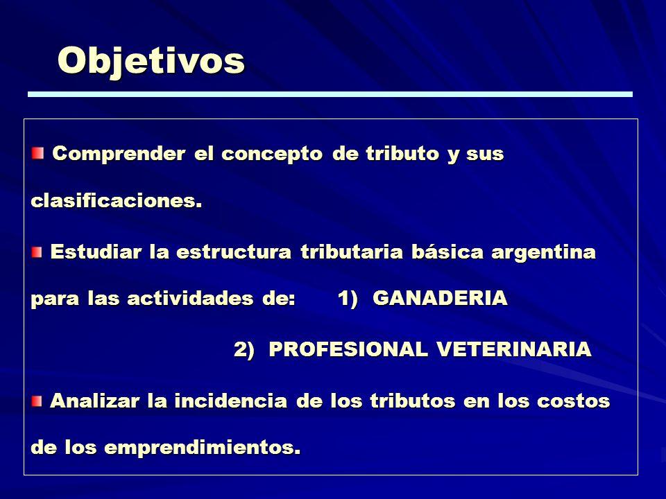 Objetivos Comprender el concepto de tributo y sus clasificaciones.