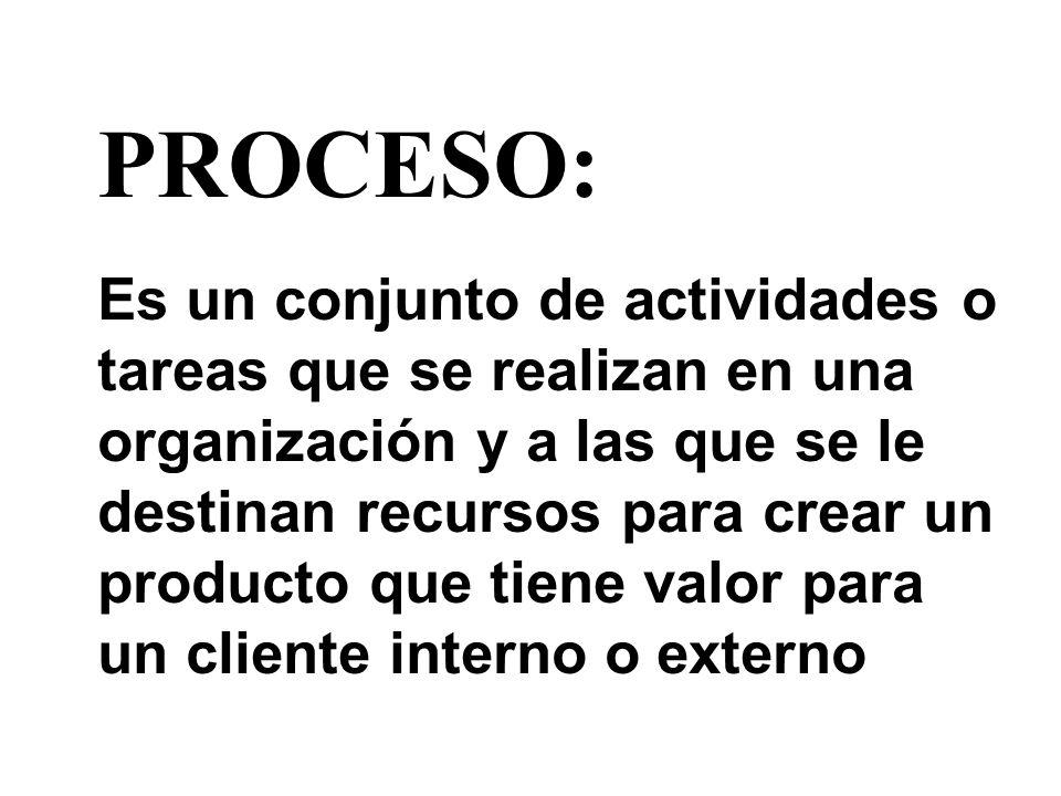 PROCESO: