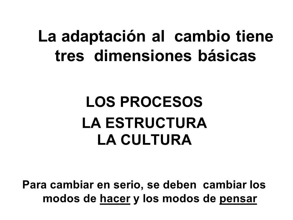 La adaptación al cambio tiene tres dimensiones básicas