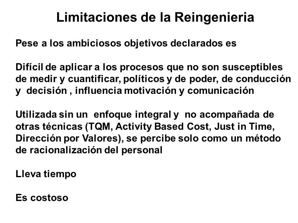 Limitaciones de la Reingenieria