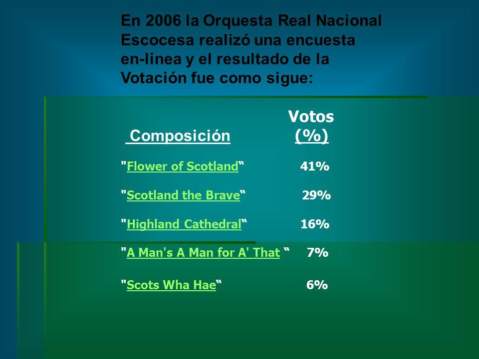 En 2006 la Orquesta Real Nacional Escocesa realizó una encuesta