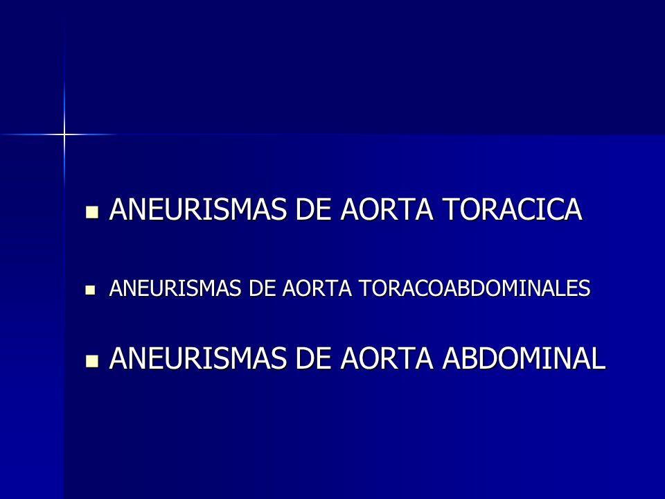 ANEURISMAS DE AORTA TORACICA