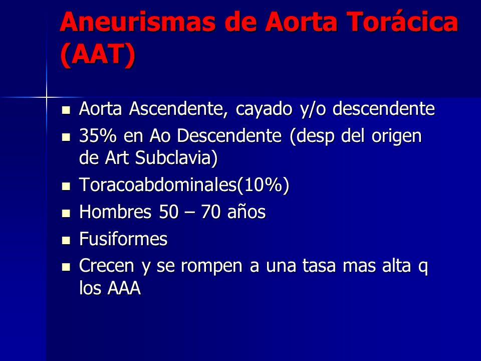 Aneurismas de Aorta Torácica (AAT)