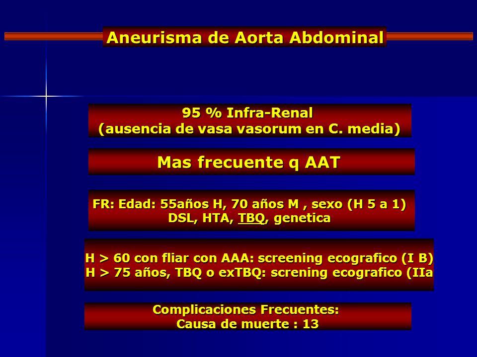 Aneurisma de Aorta Abdominal Mas frecuente q AAT