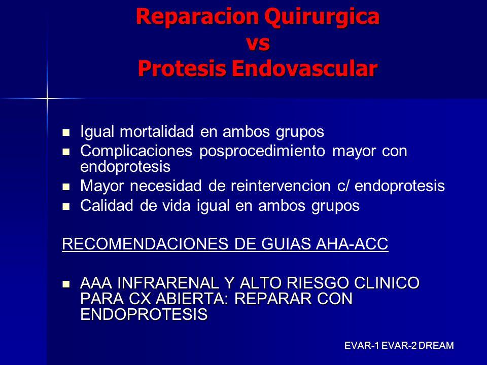 Reparacion Quirurgica vs Protesis Endovascular