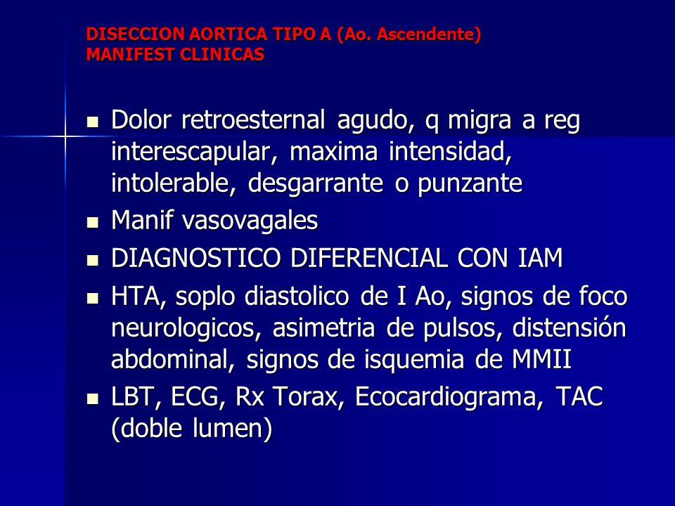 DISECCION AORTICA TIPO A (Ao. Ascendente) MANIFEST CLINICAS