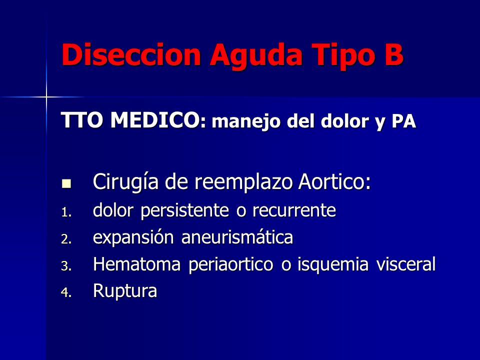 Diseccion Aguda Tipo B TTO MEDICO: manejo del dolor y PA