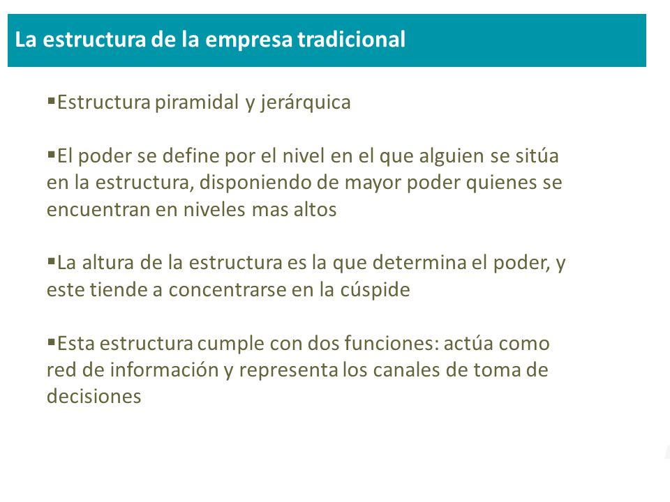 La estructura de la empresa tradicional