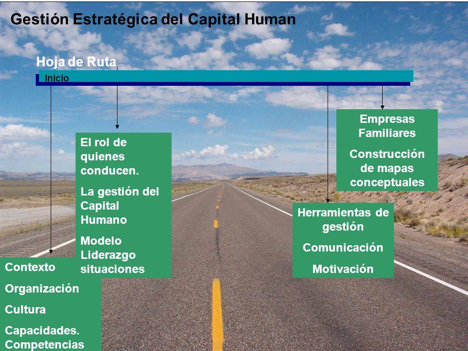 Construcción de mapas conceptuales Herramientas de gestión