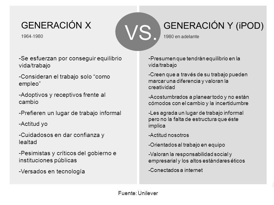 VS. GENERACIÓN X GENERACIÓN Y (iPOD)