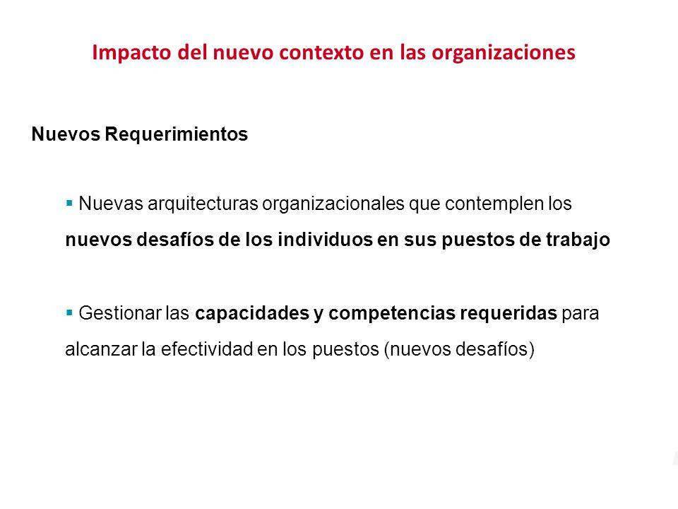 Impacto del nuevo contexto en las organizaciones