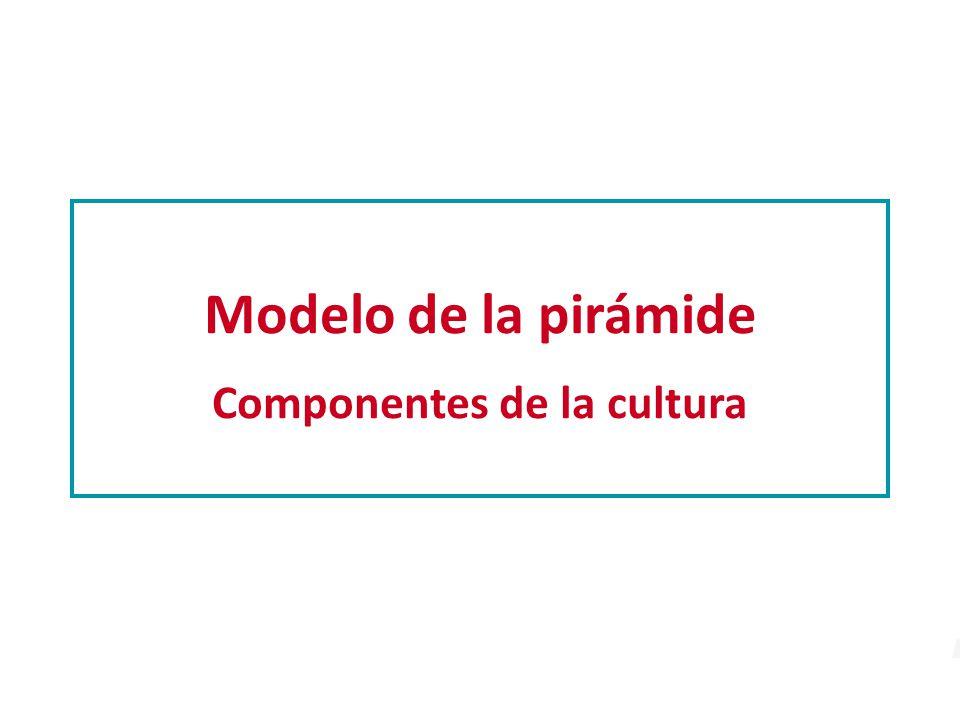 Modelo de la pirámide Componentes de la cultura