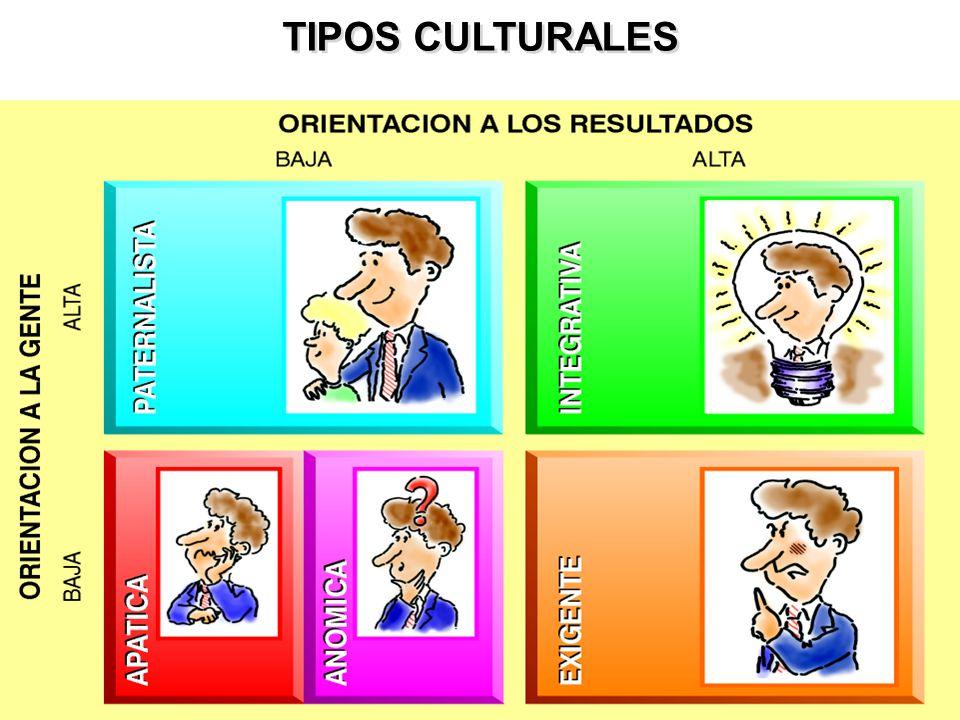 TIPOS CULTURALES 40