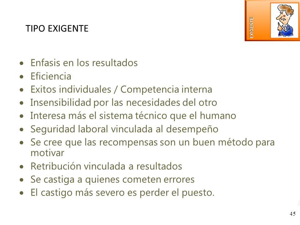 TIPO EXIGENTE Enfasis en los resultados Eficiencia