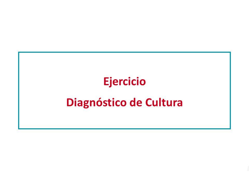 Ejercicio Diagnóstico de Cultura