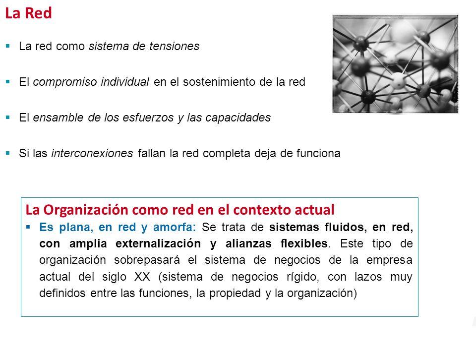 La Red La Organización como red en el contexto actual