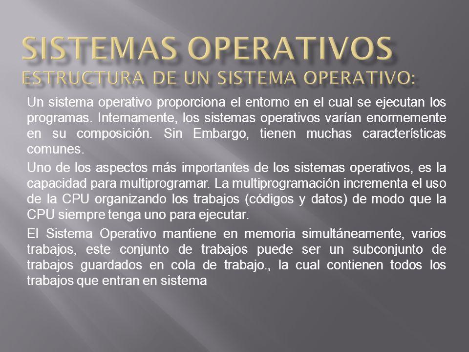Sistemas Operativos Estructura de un sistema Operativo: