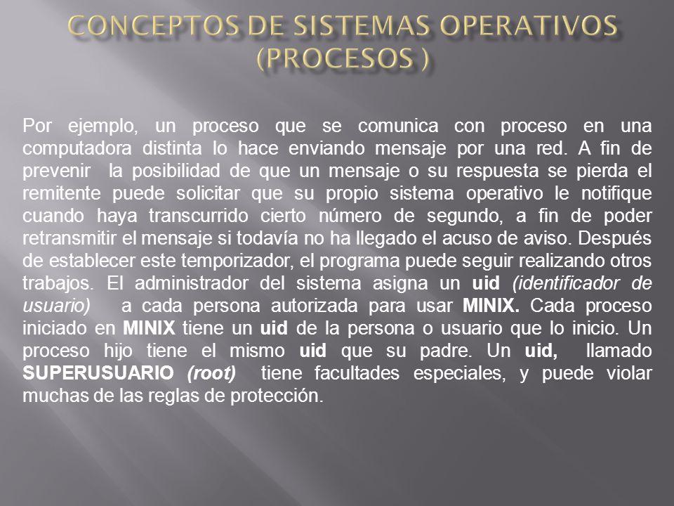 CONCEPTOS DE SISTEMAS OPERATIVOS (Procesos )