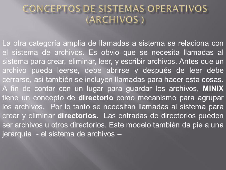 CONCEPTOS DE SISTEMAS OPERATIVOS (ARCHIVOS )