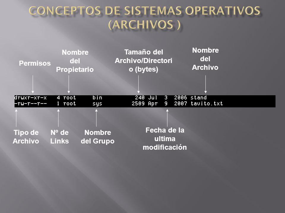 Nombre del Propietario Tamaño del Archivo/Directorio (bytes)