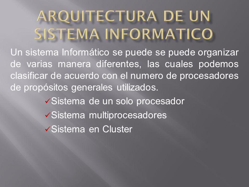 Arquitectura de un sistema informatico